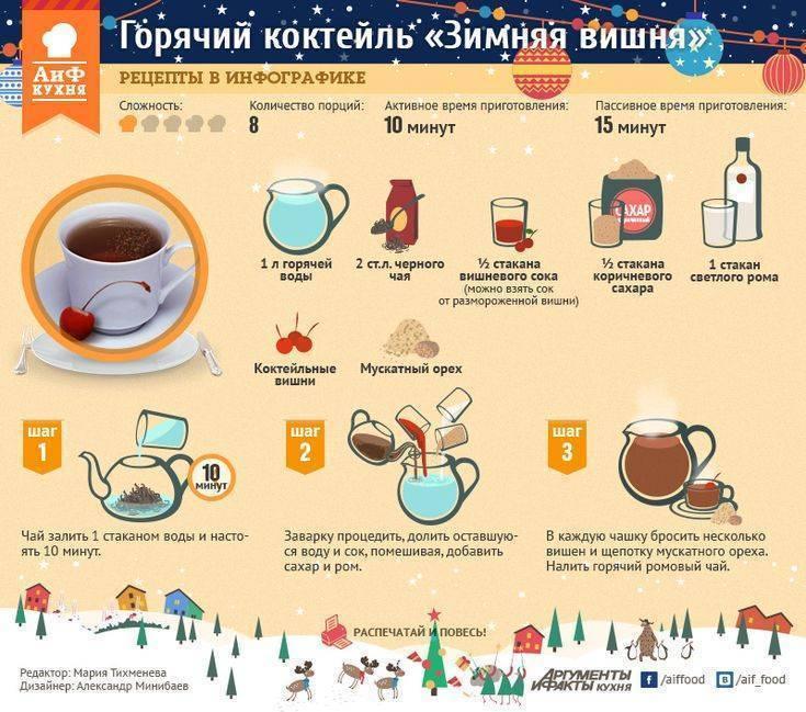 Чай от похмелья, влияние чая на алкогольную интоксикацию