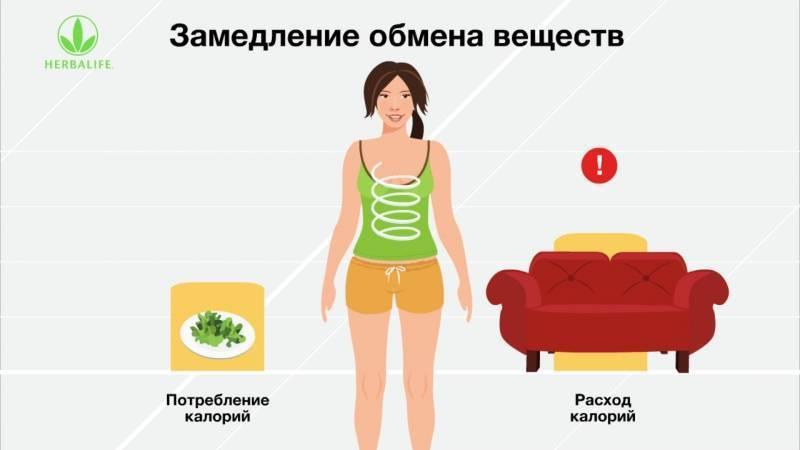 Похудение при курении: миф или реальность?