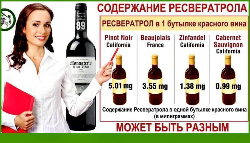 Виноград и виноградное вино. польза и вред. дозы потребления