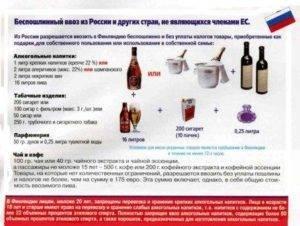 Нормы и правила ввоза алкоголя в россию