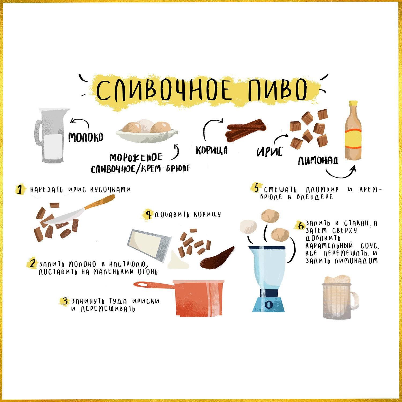 Рецепты сливочного пива из «гарри поттера» ⋆ рецепты домашнего алкоголя