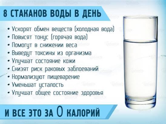 За сколько часов до наркоза нельзя есть. почему нельзя пить воду перед операцией