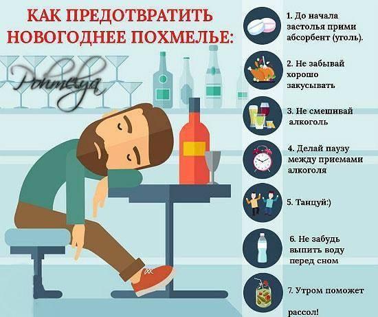 Как быстро убрать похмелье и снять головную боль после пьянки: препараты, народные средства, профилактика
