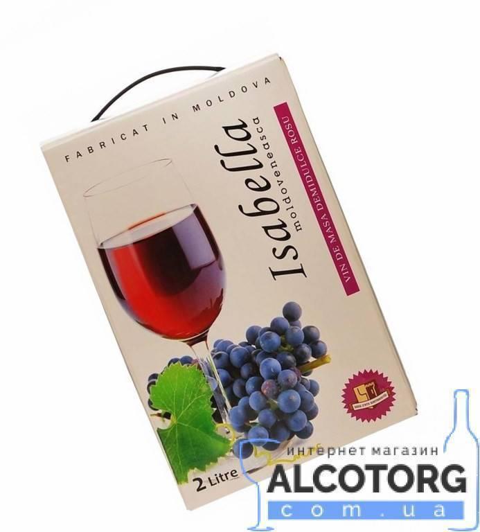 Как сделать вино из винограда в домашних условиях из изабеллы простой рецепт пошагово с видео