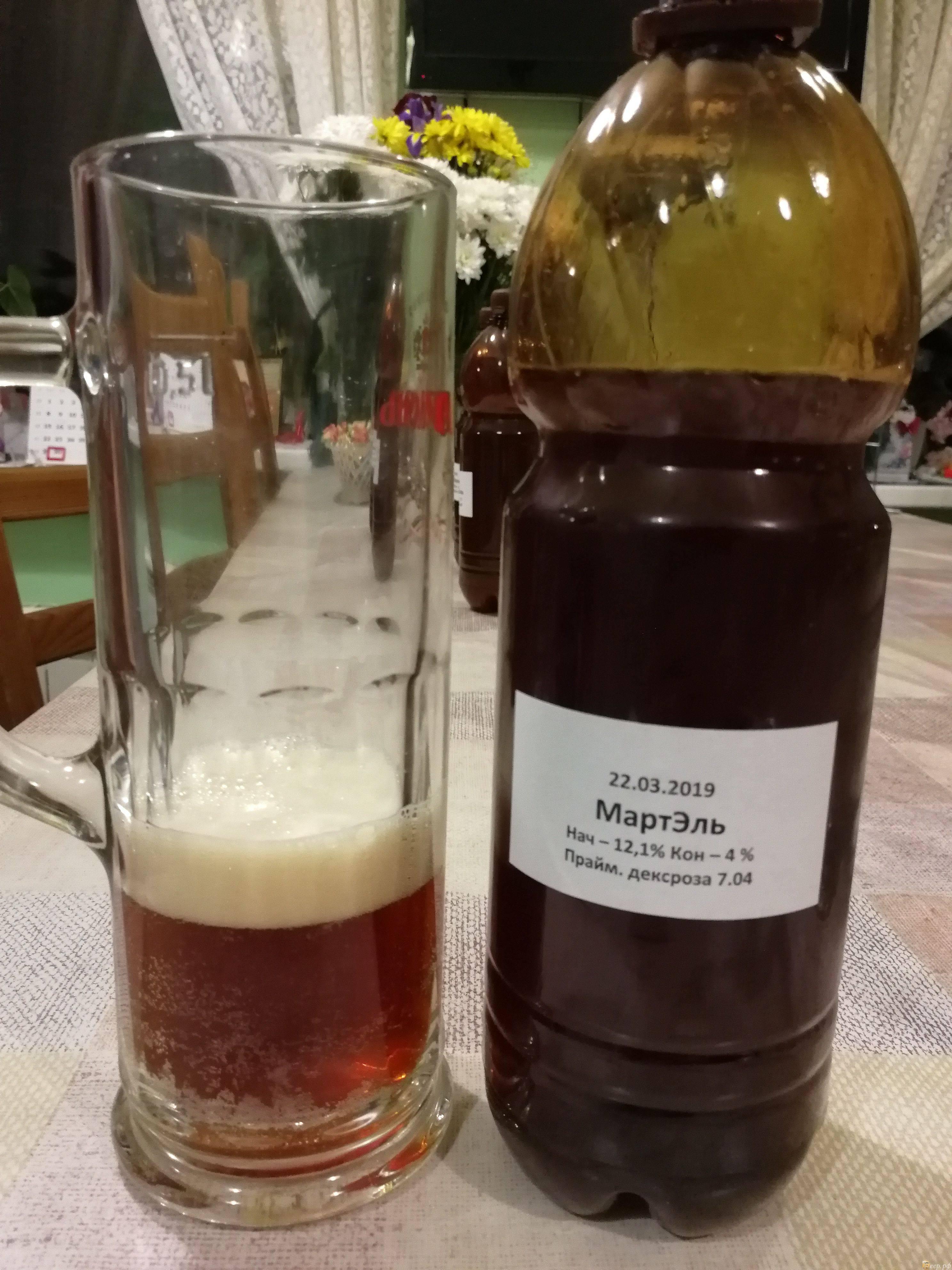 Сколько бродит пшеничное пиво — история алкоголя