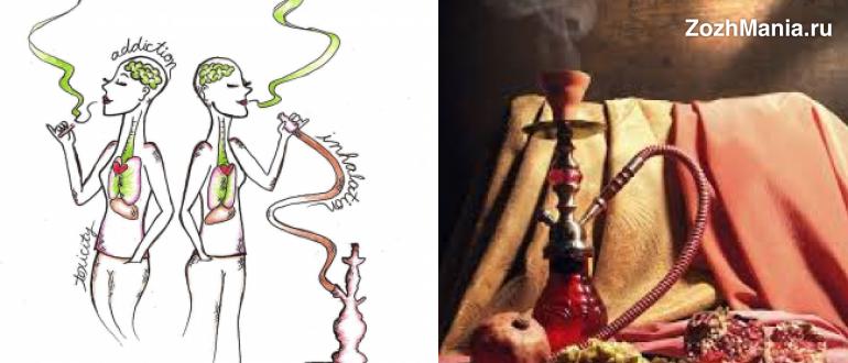 Можно ли курить кальян если болит горло