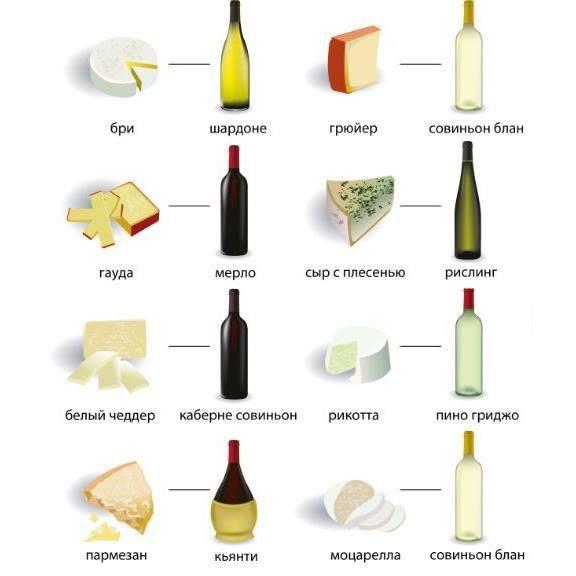 Какие кулинарные лайфхаки вы знаете и можете ими поделиться?