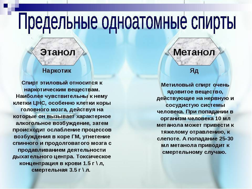 Интоксикация метиловым спиртом: признаки, помощь и лечение