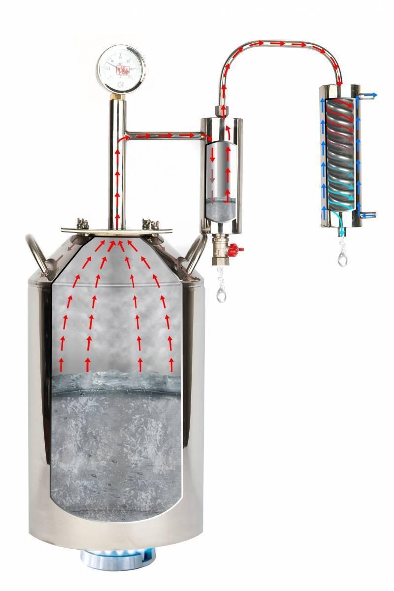 Конструкция и использование самогонного аппарата