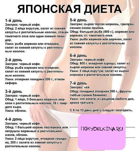 Экспресс-диета для быстрого и эффективного похудения: особенности методики