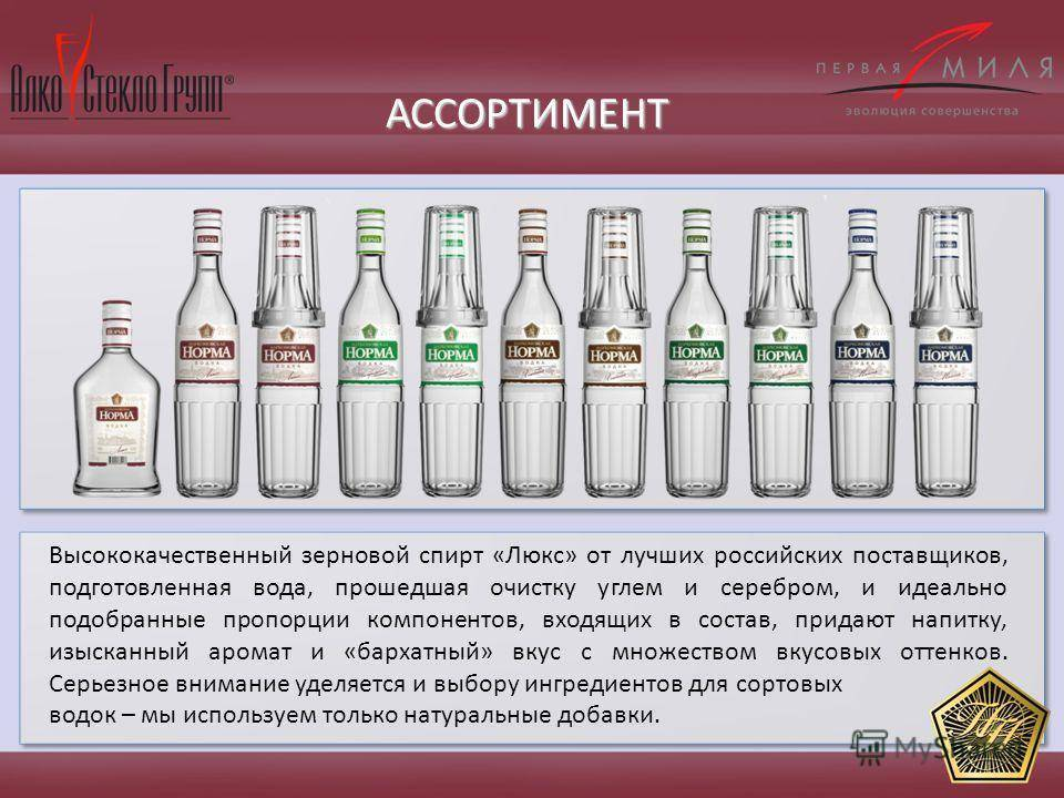 Спирт пищевой люкс экстра и высшей очистки. какой спирт лучше альфа люкс или экстра: отличия по гост