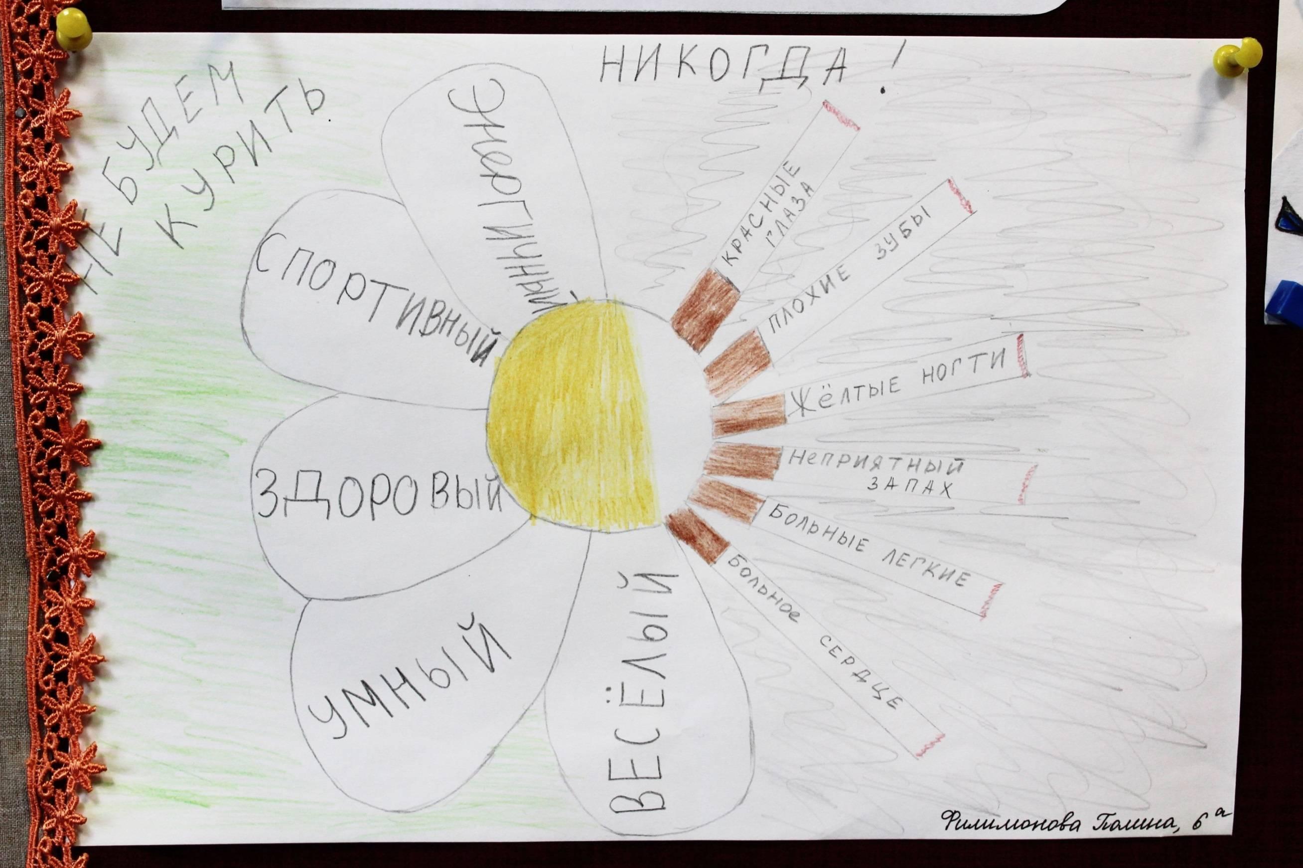 Картинки о вреде курения для школьников