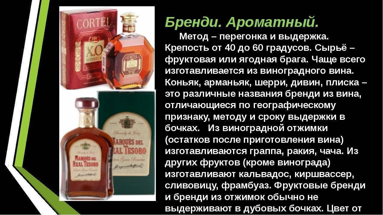 Классификация алкоголя