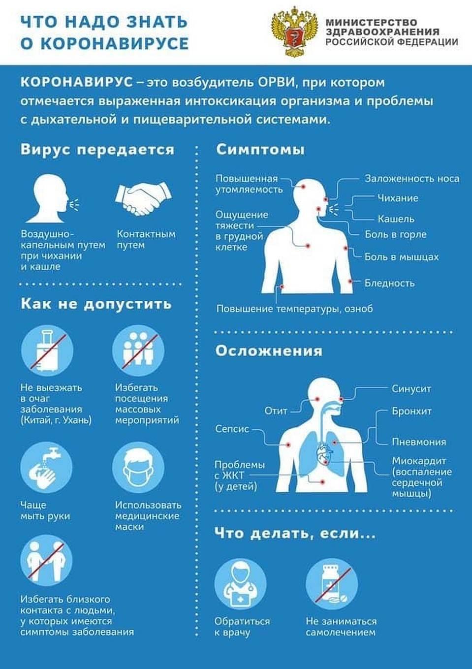 Что нужно знать, когда бросаешь курить: 10советов врача