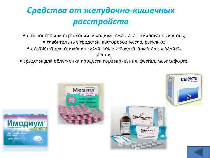 Самые эффективные народные средства от тошноты и рвоты отравление.ру самые эффективные народные средства от тошноты и рвоты