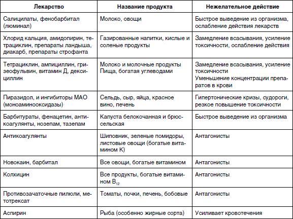 Креон и алкоголь: совместимость ферментного препарата и спиртного