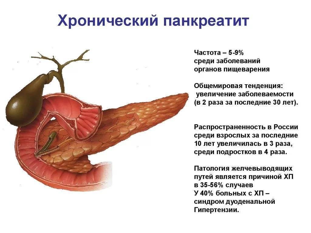Влияет ли курение на желудок и поджелудочную железу