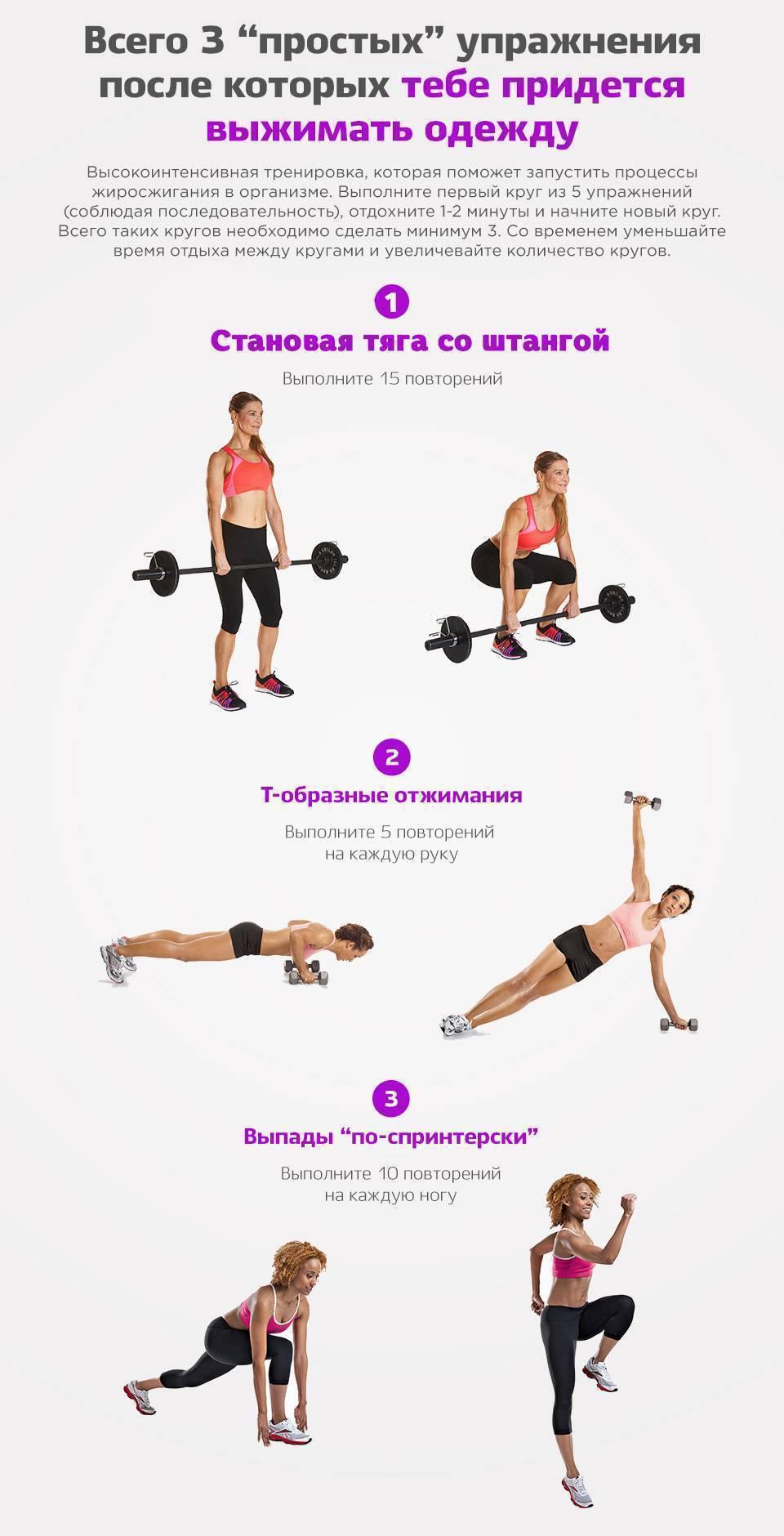 Программа для похудения в тренажерном зале для девушек - план тренировок и упражнений