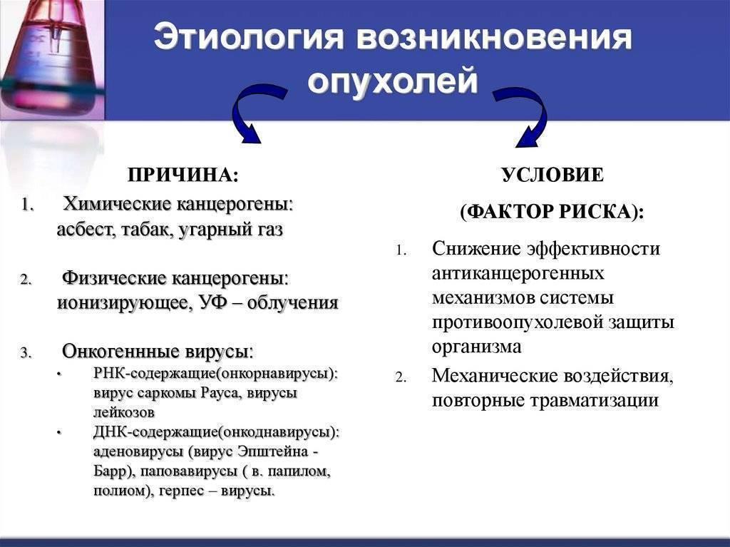 Химическая и нехимическая зависимость (аддиктивное поведение)