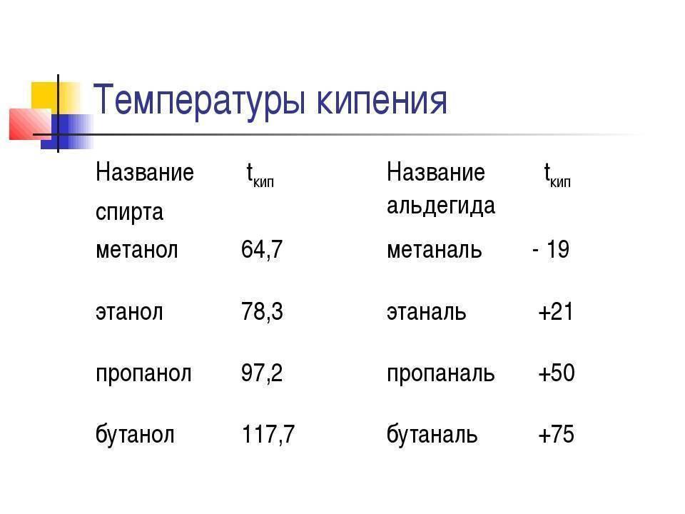 Оптимальная температура перегонки браги при самогоноварении: таблица и рекомендации