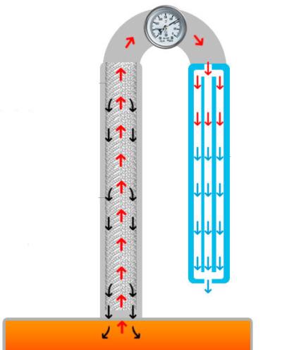 Насадка панченкова: принцип работы рпн, для чего нужна сетка на самогонном аппарате, как сделать медную насадку своими руками