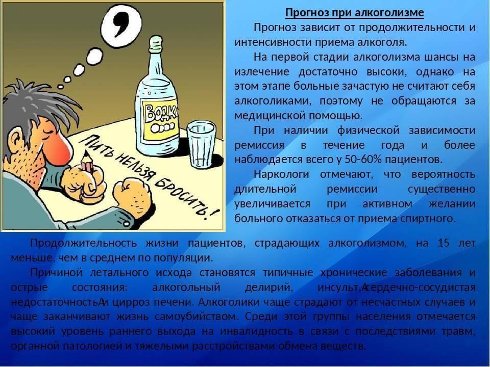 Влияние алкогольных напитков на органы человека