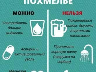 Чем поможет активированный уголь до и после алкоголя?