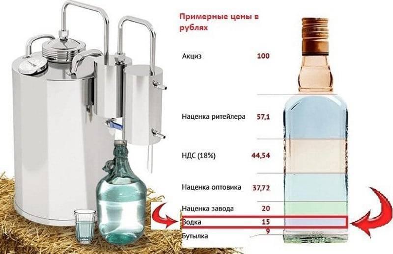 Сивушные масла в самогоне — вред или польза для организма?