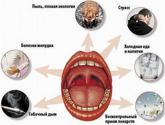 После курения болит горло