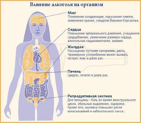 Планирование беременности для мужчин