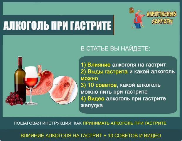 Алкоголь и холецистит