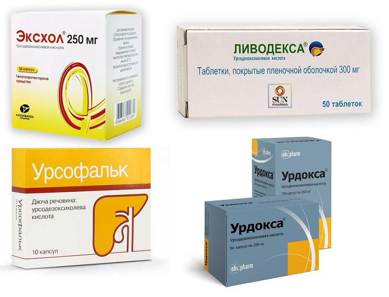 Урсосан или урсофальк: что лучше и в чём особенность препаратов