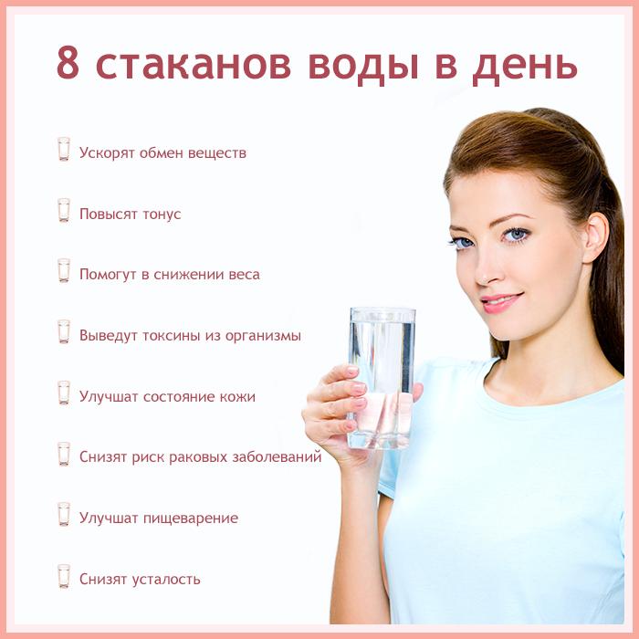 Почему нельзя пить после операции?
