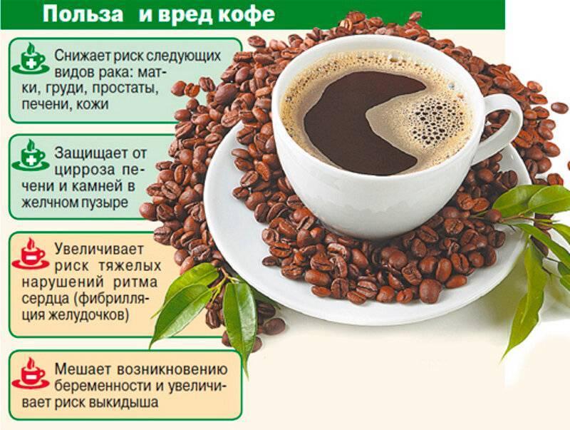 Кофе с коньяком - как называется, рецепты и пропорции, польза и вред, последствия