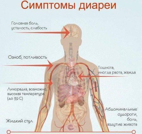 Почему от курения кальяна болит голова