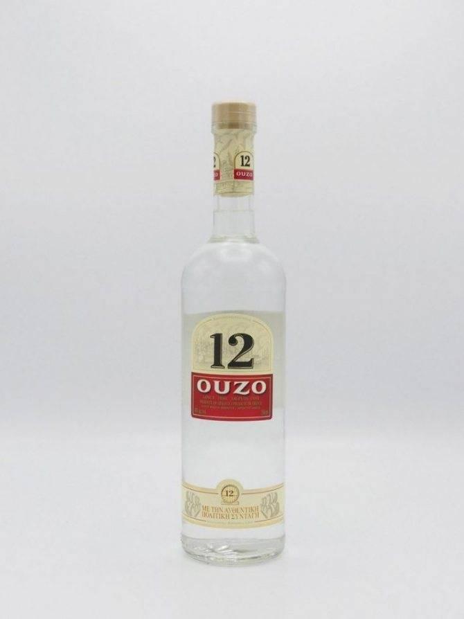 Греческая водка узо: как приготовить в домашних условиях анисовый напиток, что входит в его состав, как употреблять? | mosspravki.ru