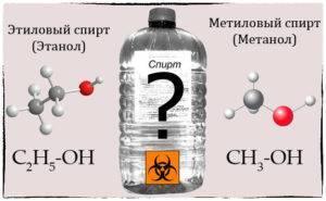 Полезные знания: как в домашних условиях определить метиловый спирт?
