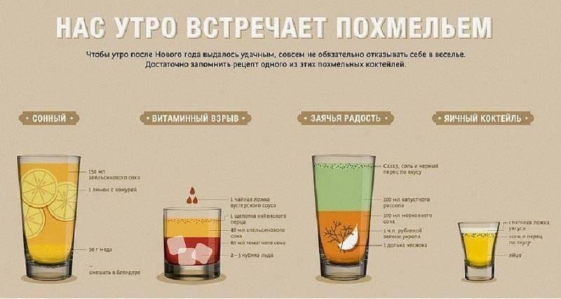 Что лучше — коньяк или водка, в чем принципиальное отличие? особенности производства и употребления