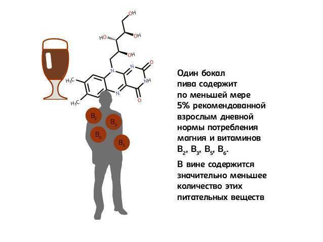 Бесплодие от пива женское - женские болезни