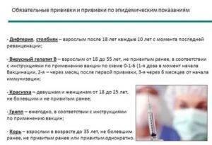Прием алкоголя после прививки от гриппа - всё о здоровье