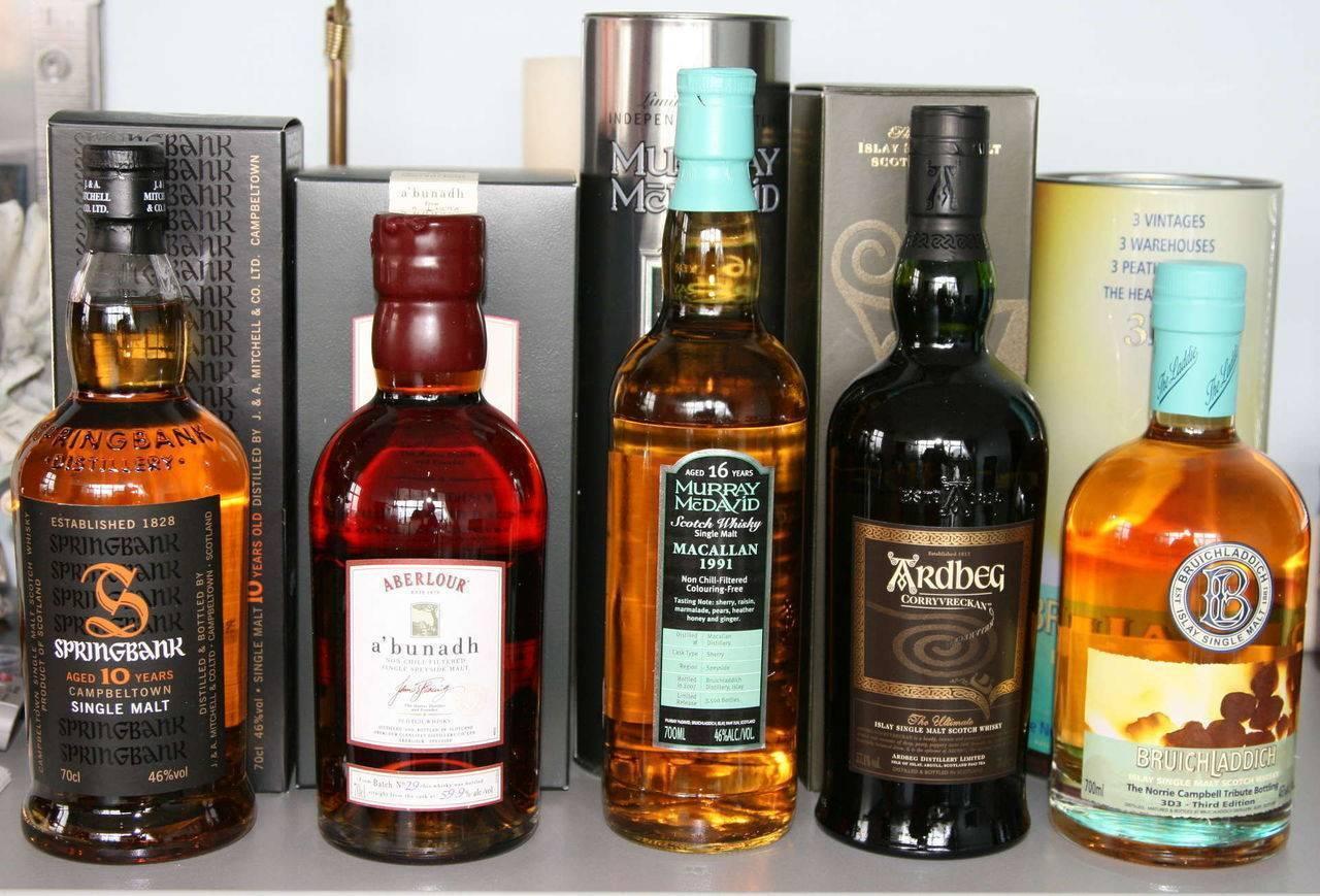 Какой он, хороший виски и где его производят?