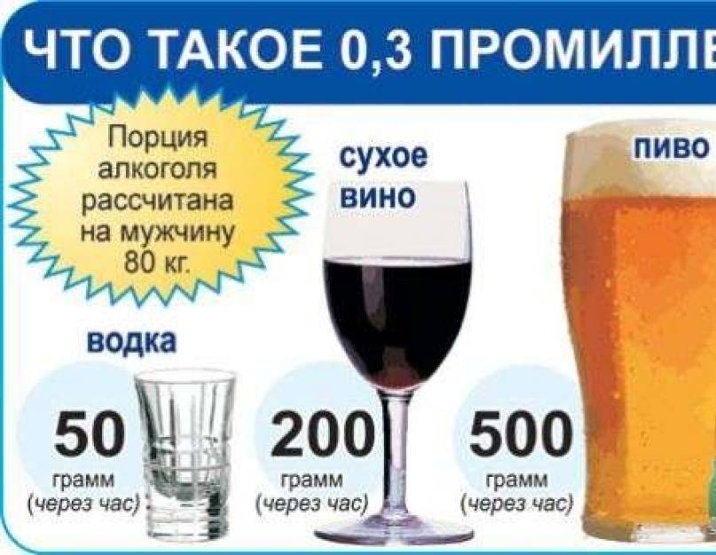 Когда можно употреблять спиртное после удаления аппендицита: ответы врачай | medeponim.ru