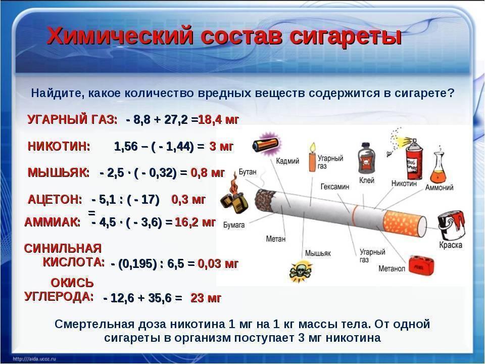 Опасен ли никотин в электронных сигаретах?