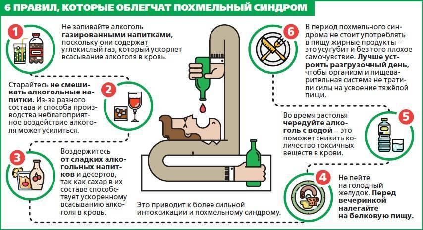 Если бросить пить алкоголь то можно быстро похудеть