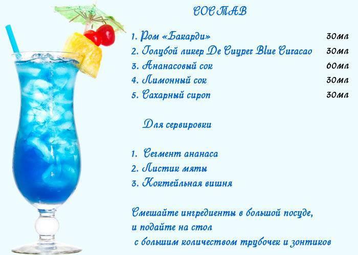 Коктейль без алкоголя - рецепты
