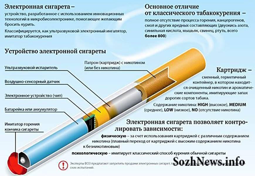 Что вреднее трубка или сигареты