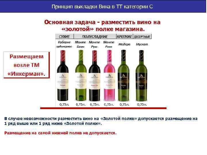 Какое бывает вино?