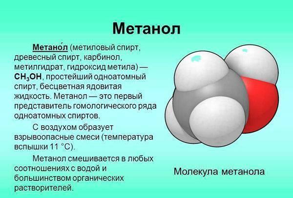 Симптомы и признаки отравления метиловым спиртом первая помощь и дальнейшее лечение