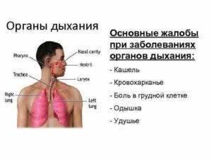 Боль в грудной клетке – причины, симптомы, лечение