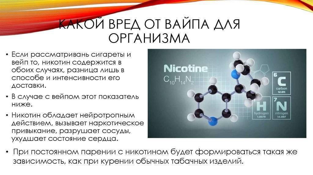 Вредна ли электронная сигарета с жидкостью для здоровья?